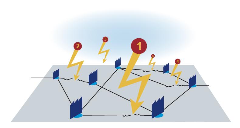 5 Ways to Improve Forecast Reliability