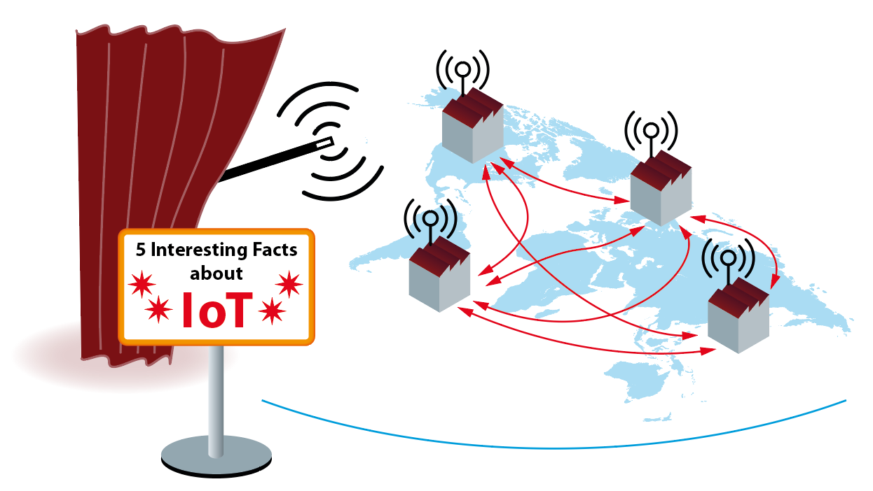 5-Interesting-Facts-About-the-Internet-of-Things