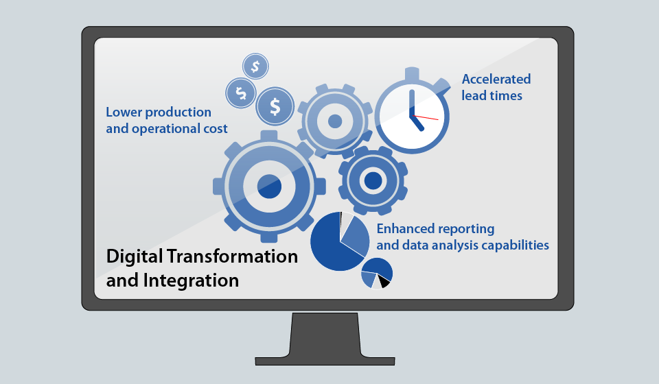 Bringing_It_All_Together_On_Digital_Transformation_and_Integration.png