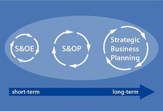 SOP and SOE A Symbiotic Relationship-2.jpg