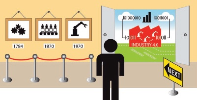 What Industry 4.0 Will Mean for Your Employees