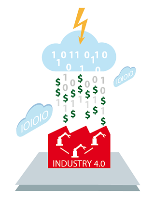 Industry 4.0 can help companies generate and sustain revenue streams.