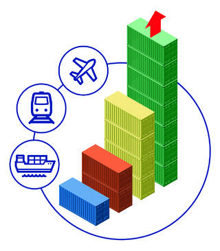 Transport logistics can help companies create long-term, sustainable growth.