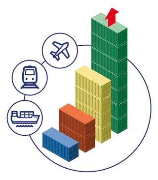 can transport logistics create growth.jpg