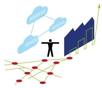 5 Key Benefits of Supply Chain Analytics