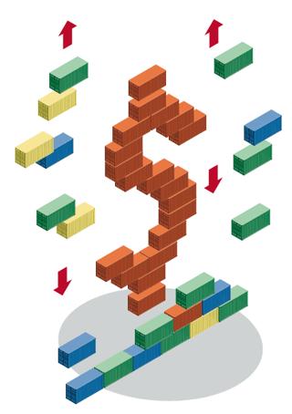 An integrated transport logistics platform can help companies add business value.