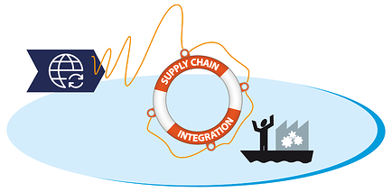 how-supply-chain-integration-helps-production-planners