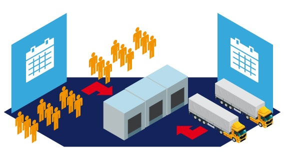 On Getting the Most From Your Transport Logistics