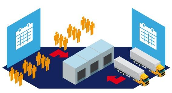 5 Key Elements of Logistics 4.0