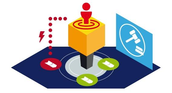 What is Logistics 4.0?