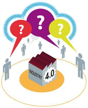 An Industry 4_0 FAQ