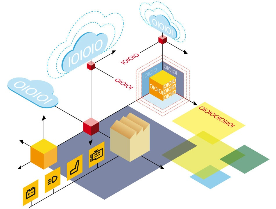 4 Surprising Uses for Real-time Information in the Supply Chain