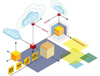 Can Industry 4.0 Prevent Supply Chain Disruptions?