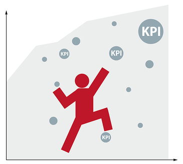 what-KPIs-should-production-Manager-be-tracking